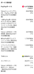 Yahoo経済圏でのポイント付与